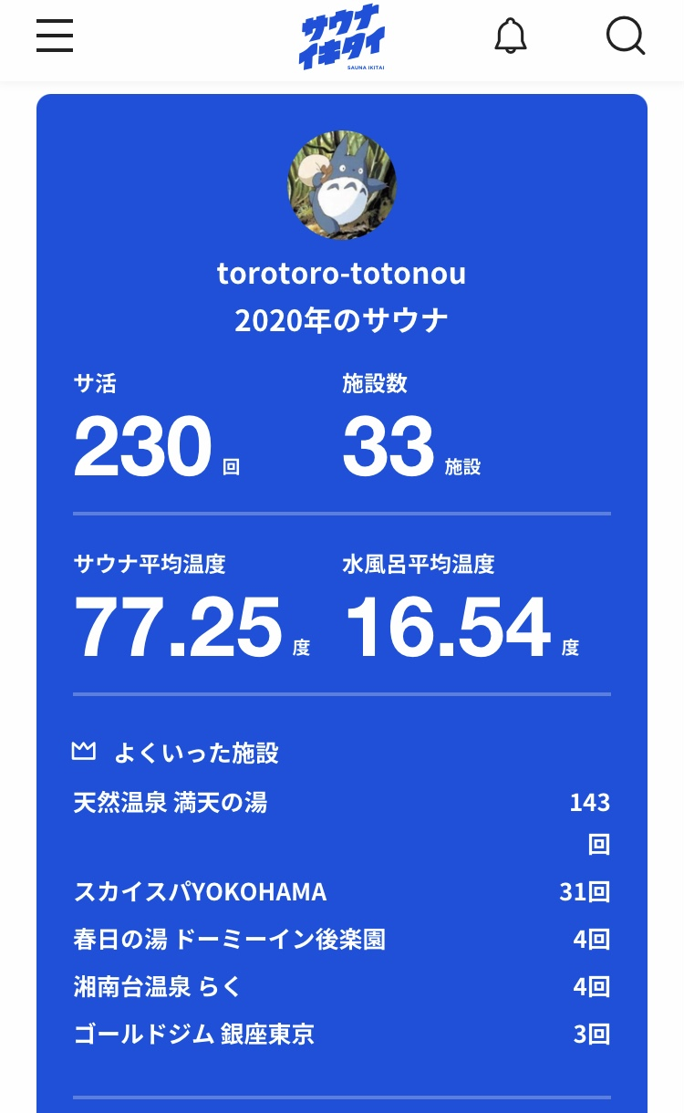 2020年のサウナ 回数